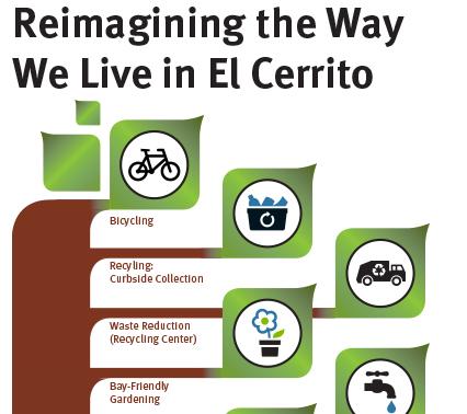 ECRC Infographics
